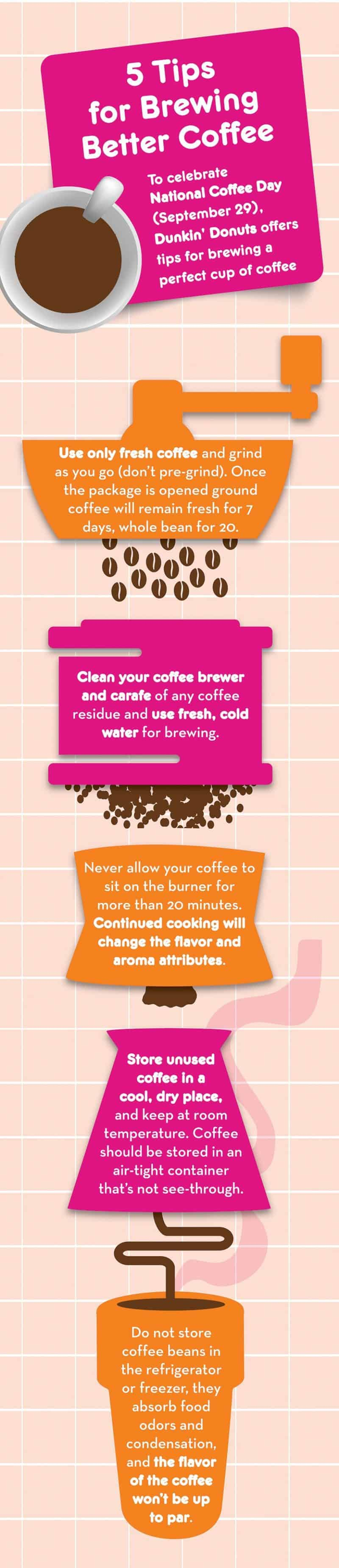 dunkin infographic